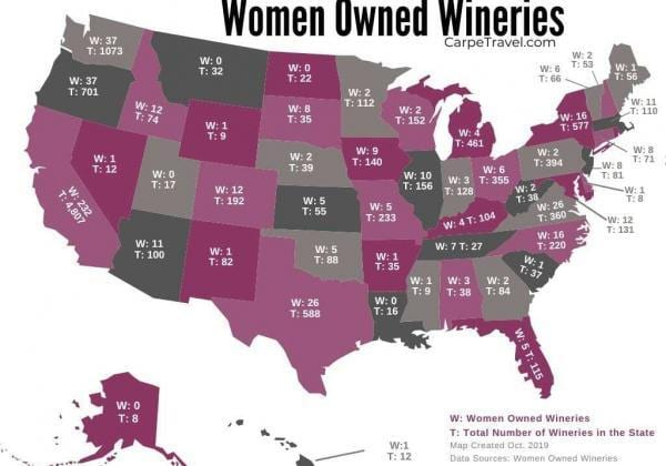 Women Owned Wineries in the United States